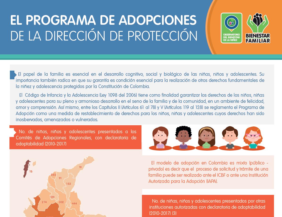 El Programa de Adopciones de la Dirección de Protección del ICBF